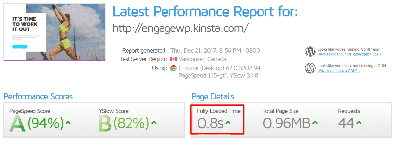 kinsta performance testing data gtmetrix